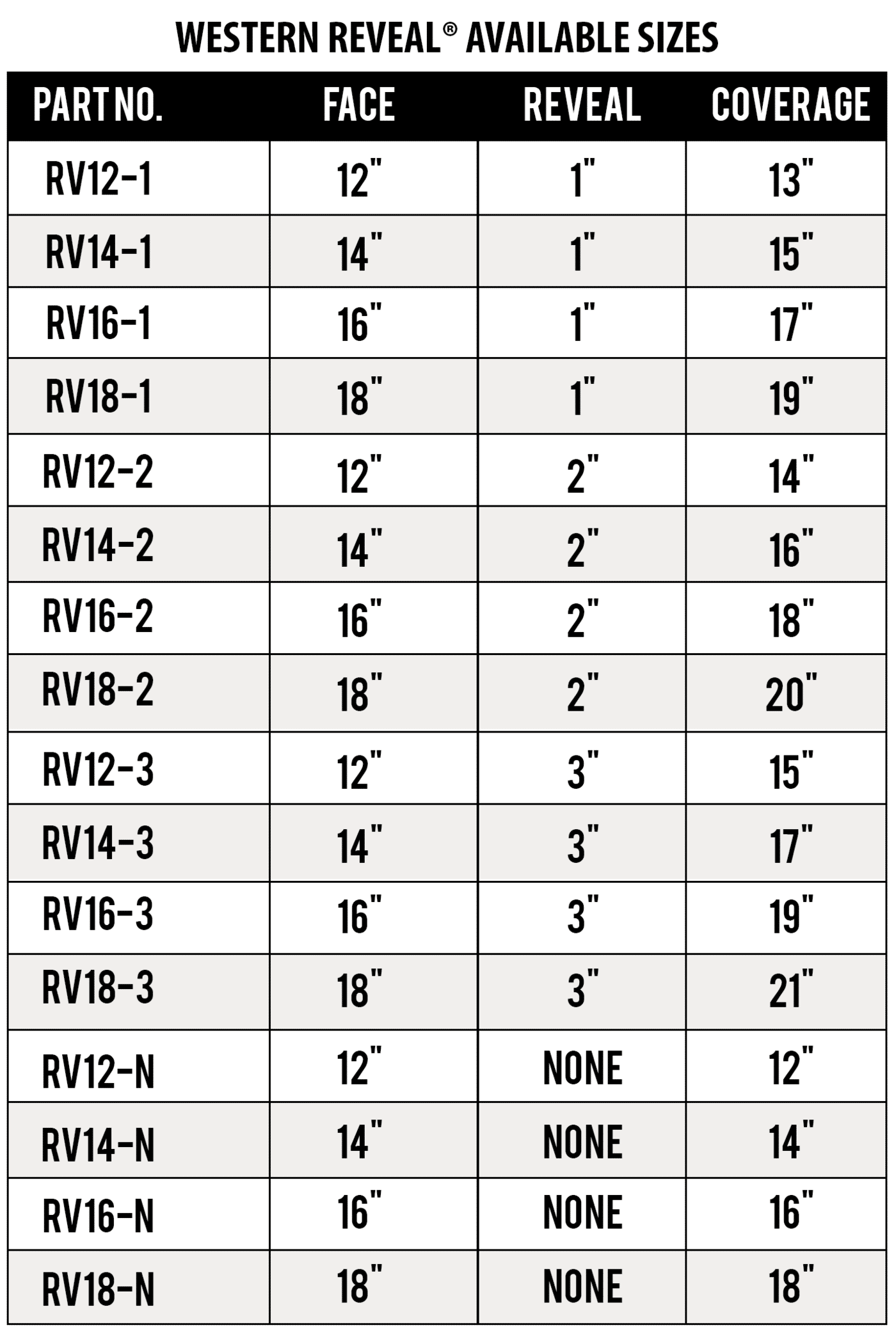 western-reveal-sizes-all