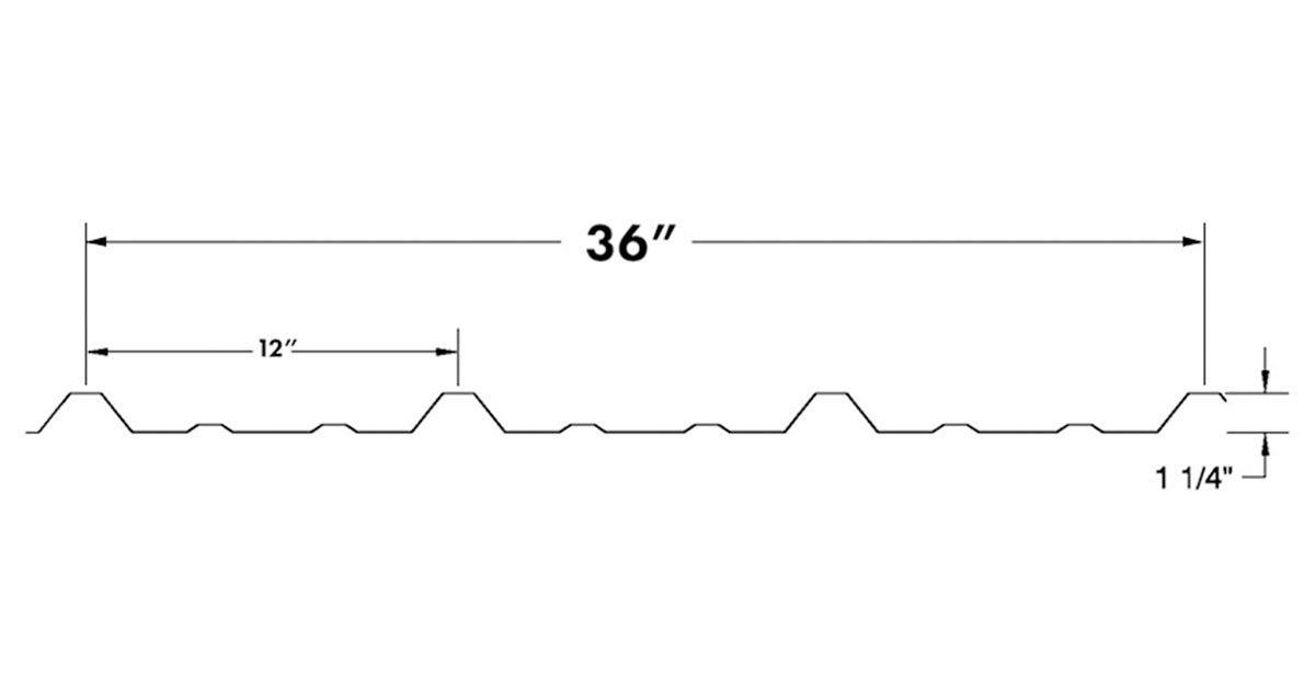 pbr-panel-dimensions